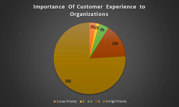CRM for the Next Generation Customer Experience - Image 2