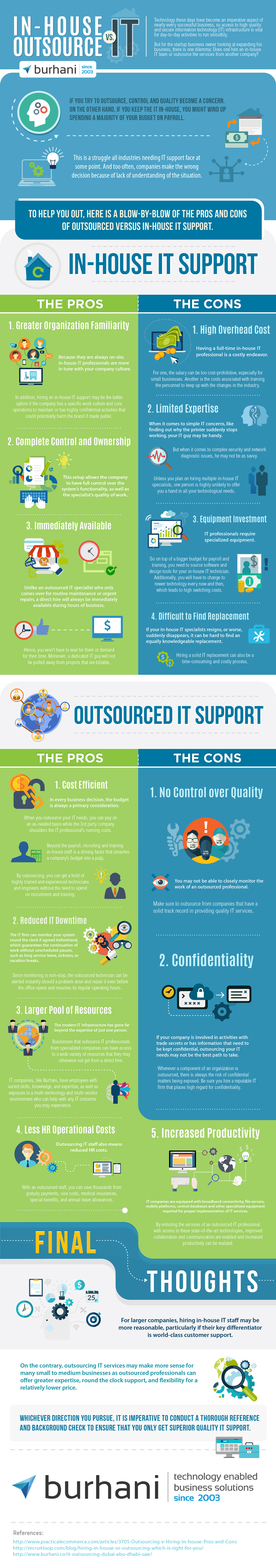 In-House IT versus Outsource IT (Infographic) - Image 1