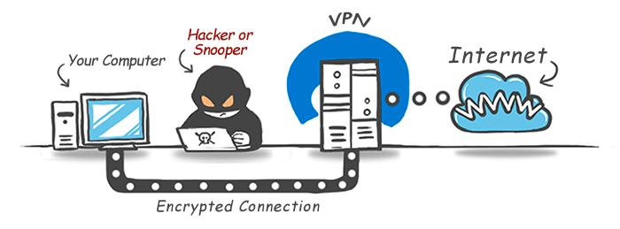 Am I Safe if I Use a VPN? - Image 2
