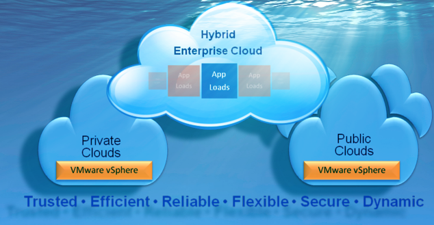 Choosing Cloud Hosting in India as a Smart Business Investment - Image 1