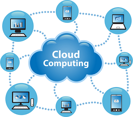 The Buzz Behind Cloud Computing And Hybrid Cloud Hosting - Image 1