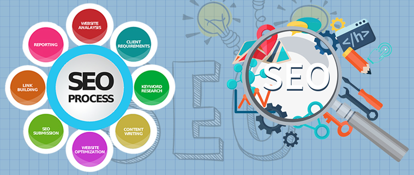 How SEO Services is important for Online business - Image 1