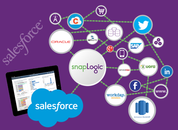 Few Common Consideration for Getting the Best Salesforce Solution With Ease - Image 1