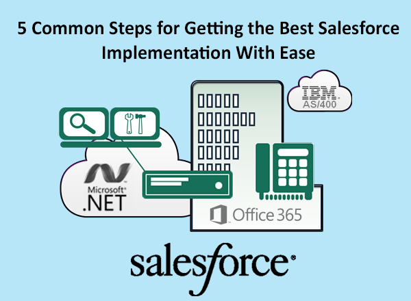 5 Common Steps for Getting the Best Salesforce Implementation With Ease - Image 1