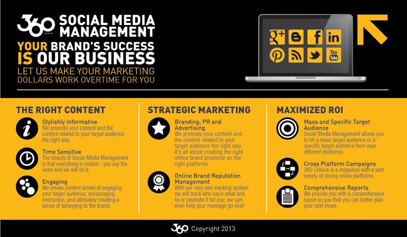 360 Celsius Social Media Managment - Image 1