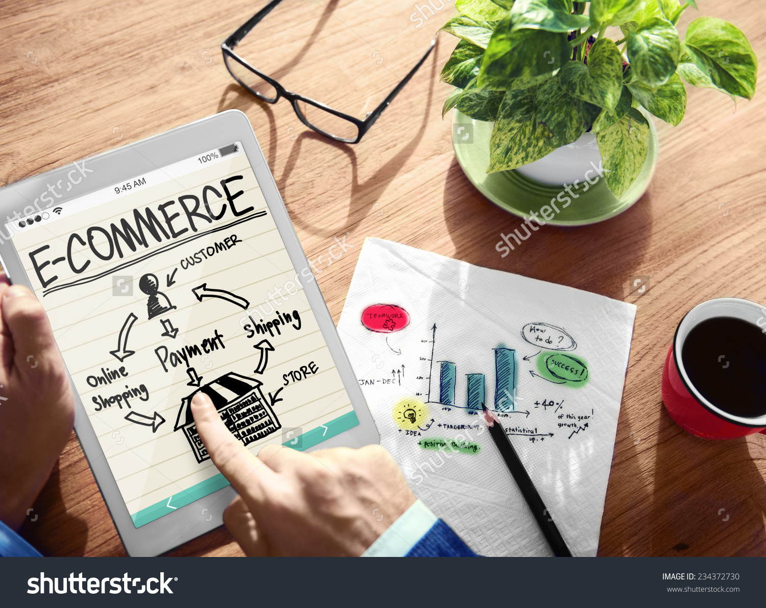 5 Ecommerce Business Ideas that Aspiring Entrepreneurs Can Bet upon Now - Image 1