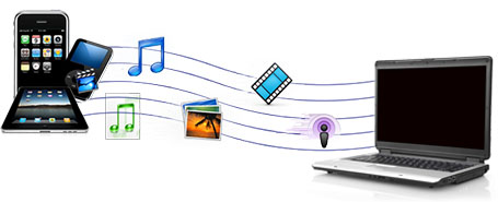 How to Transfer Files from iPhone to PC Easily? - Image 2