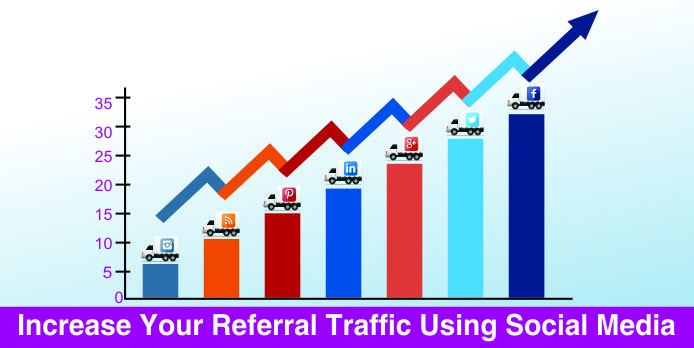 How To Increase Your Referral Traffic Using Social Media - Image 1