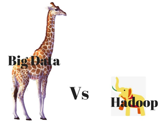 BIG DATA VS HADOOP: Who Will Win? - Image 1