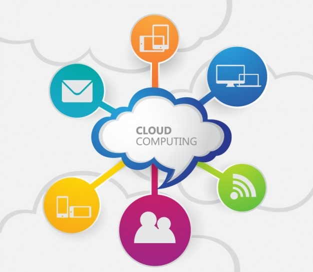Cloud Computing in India – Supporting the 'Digital India' Mission - Image 1