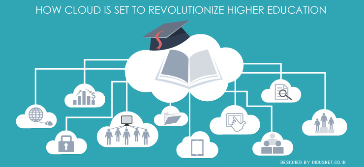 The Positive Impacts of Cloud Computing on Education - Image 1