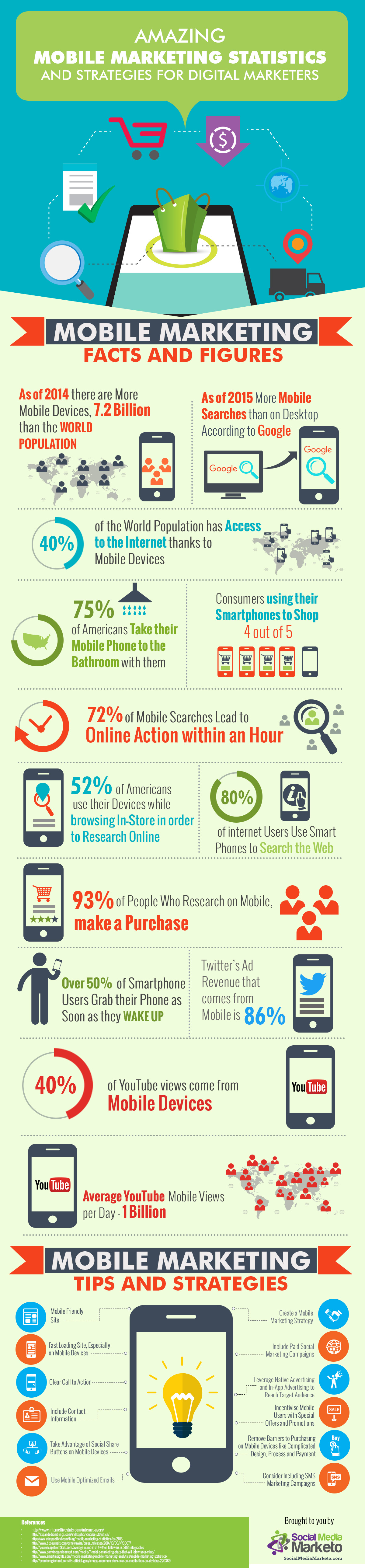 Mobile Marketing - Infographic - Image 1