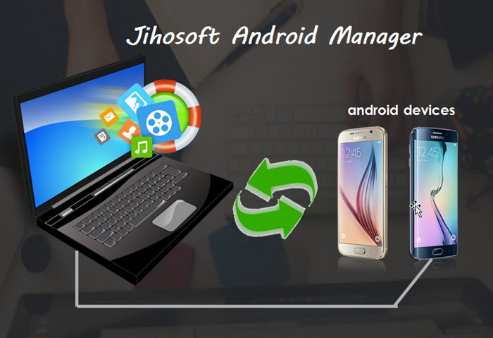 Jihosoft Android Manager - Backup and Transfer Files from Android to PC or Mac - Image 1