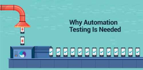 Retail Digital Transformation Made Easy With Test Automation - Image 2