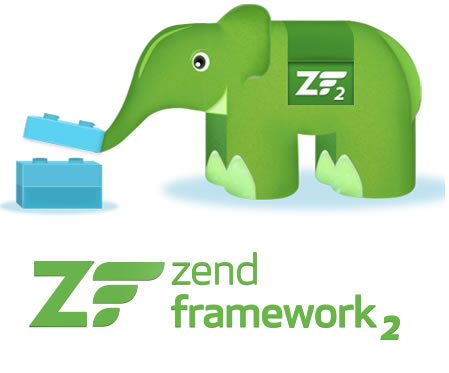 What is a Zend Framework and What Are its Applications? - Image 1