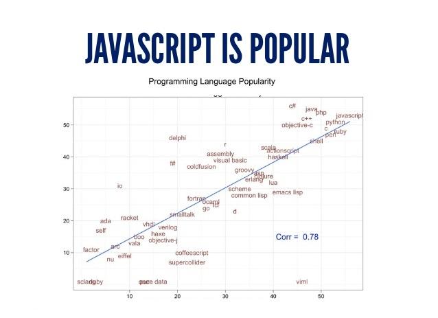 History and Evolution of JavaScript - Image 1