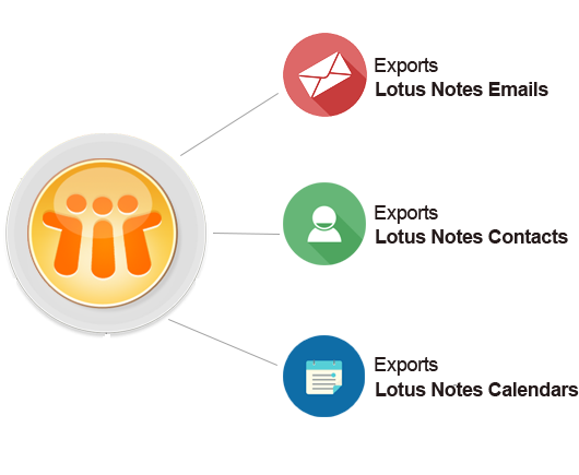 Migrate Lotus Notes to Zimbra Effortlessly and Quickly - Image 1