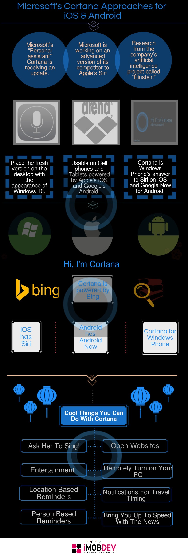 Windows Phone's Cortana To Launch On iOS And Android Platform - Image 1