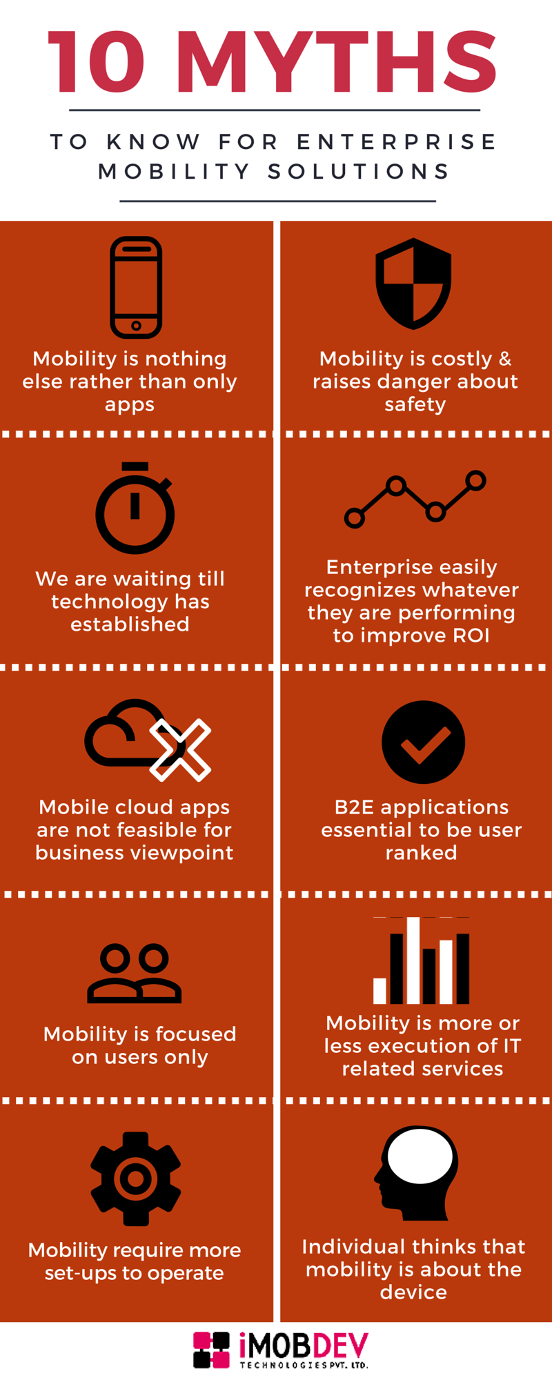 10 Myths To Know For enterprise mobility solutions - Image 1