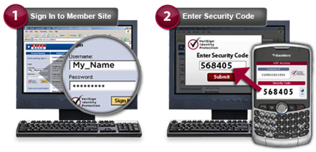 RSA SecureID for Extend Security with Two Factor Authentication - Image 2