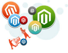 What role Magento themes are playing to acquire high productivity? - Image 1