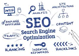 SEO Services Role in Getting More Website Visitors - Image 2