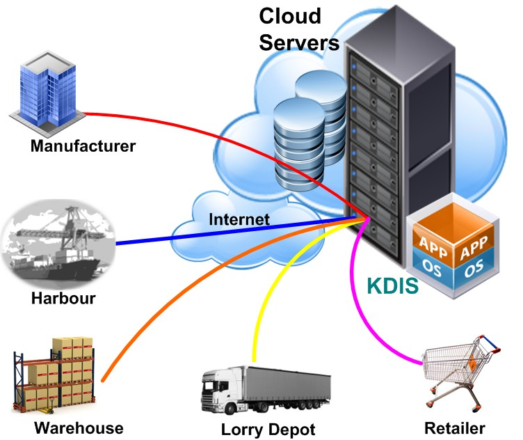 What to Consider When Looking at Cloud Server Hosting Price - Image 1
