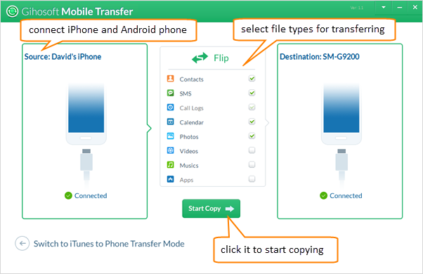 How to Transfer SMS from iPhone to Android like Samung Galaxy Note 4 - Image 2