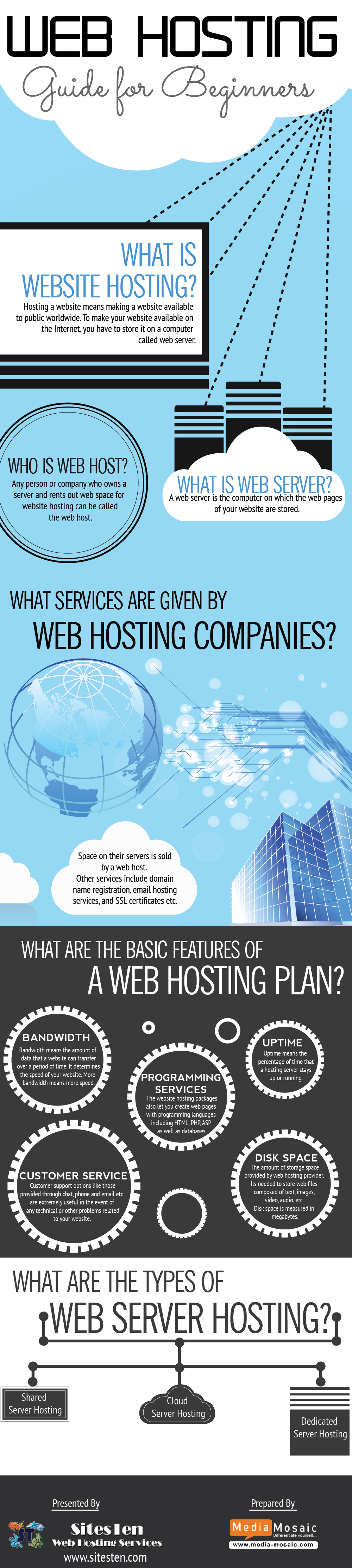 Web Hosting Guide For Beginners - Image 1