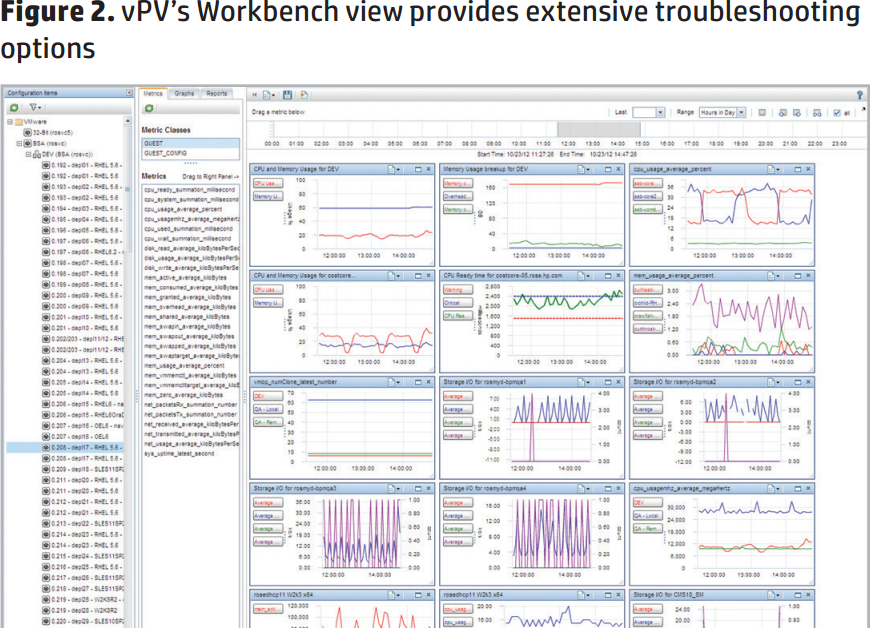 HP Virtualization Peformance Viewer - HP vPV - Image 2