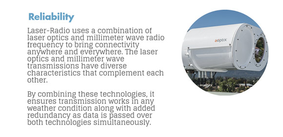 Benefits of Laser-Radio Vs. Fiber - Image 3
