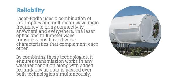 Benefits of Laser-Radio Vs. Fiber - Image 3