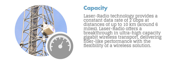 Benefits of Laser-Radio Vs. Fiber - Image 4