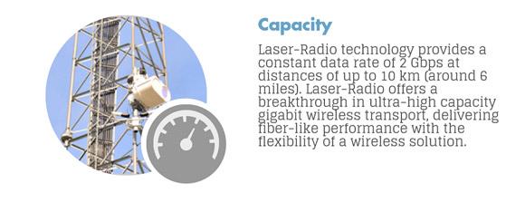 Benefits of Laser-Radio Vs. Fiber - Image 4