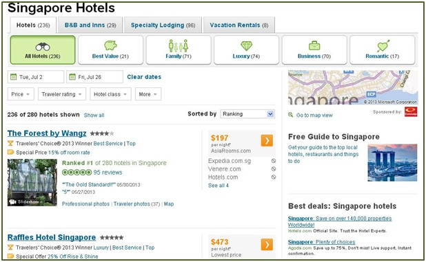 Important Things to Know about TripAdvisor - Image 7