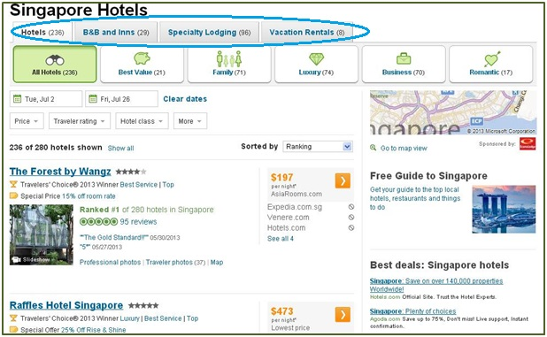Important Things to Know about TripAdvisor - Image 8