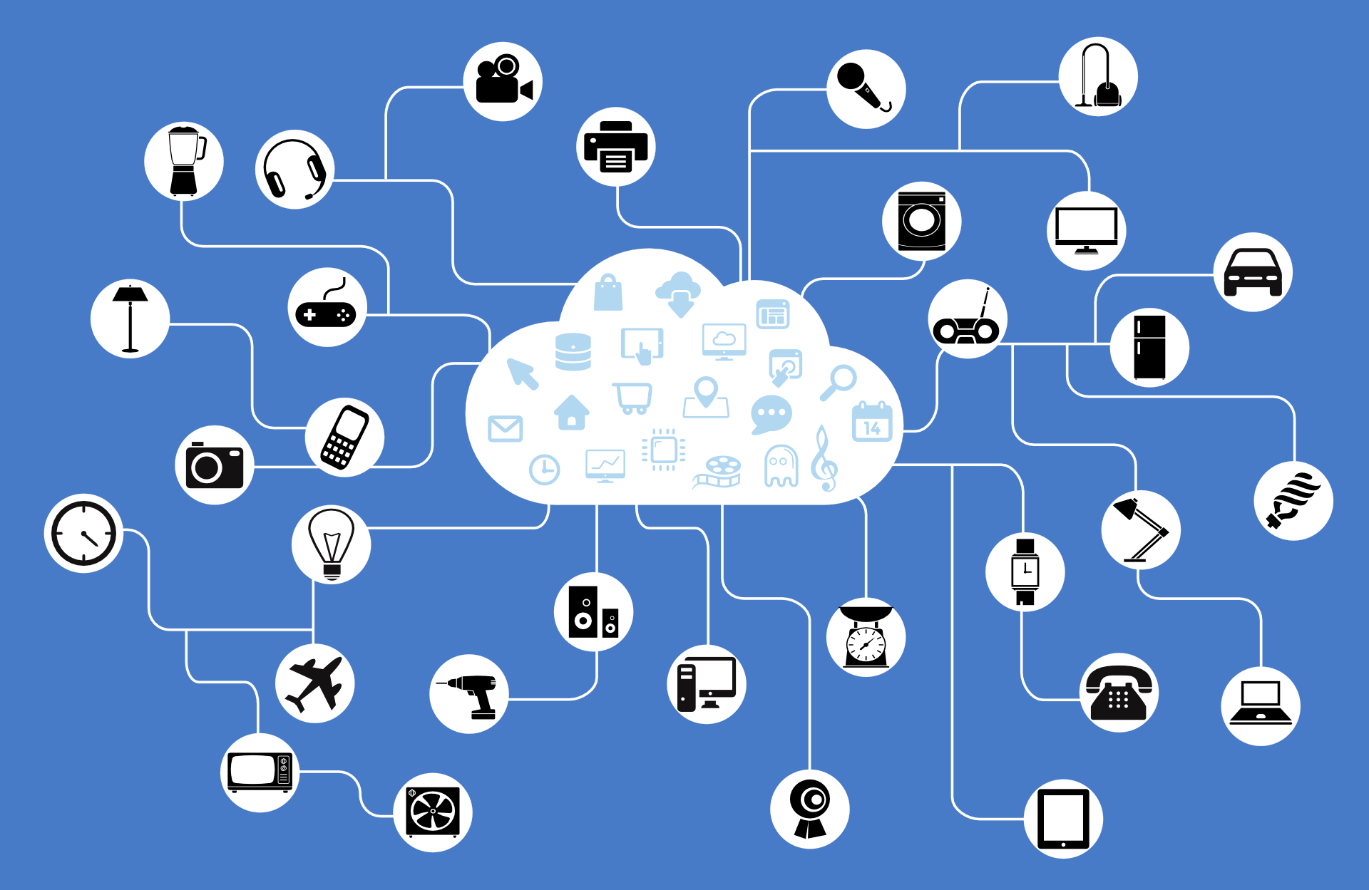 IoT, the HOT new trend in Technology - Image 1