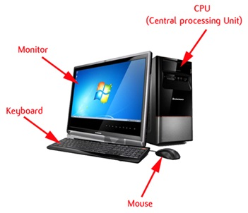 How to Use Personal Computers - Image 2