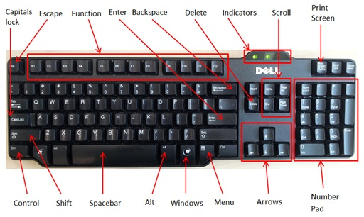 How to Use Personal Computers - Image 4