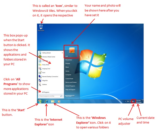 How to Use Personal Computers - Image 12