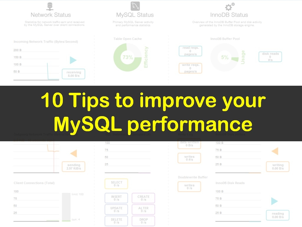 Programmer Tips: 10 tricks to improve MySQL performance - Image 1