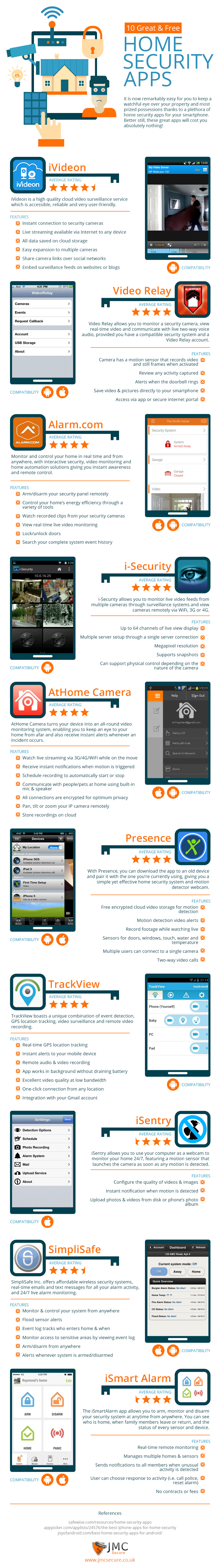 10 Great & Free Home Security Apps - Infographic - Image 1