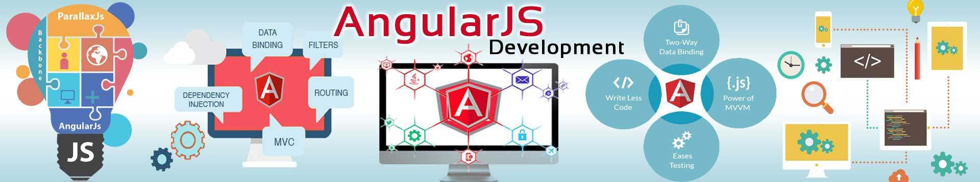 Advantages of Developing Single Page Web Applications using AngularJS - Image 1