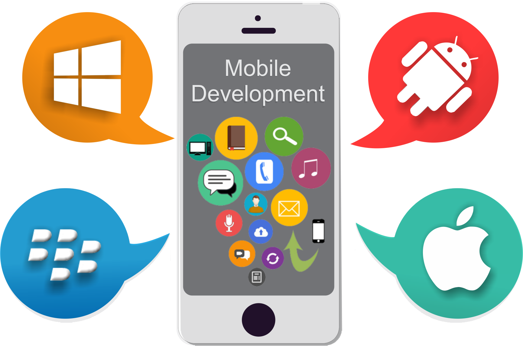 Discover the Reasons to Use Mobile Application Development by Most Companies - Image 2