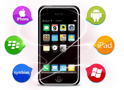 Mobile Application Development Services: The Cornerstone of Your Web Business - Image 2