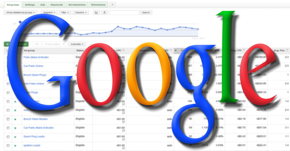 4 Ways to Identify Long Tail Keywords on Google AdWords - Image 1