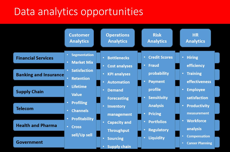 Career Development in Data Analytics - Image 2