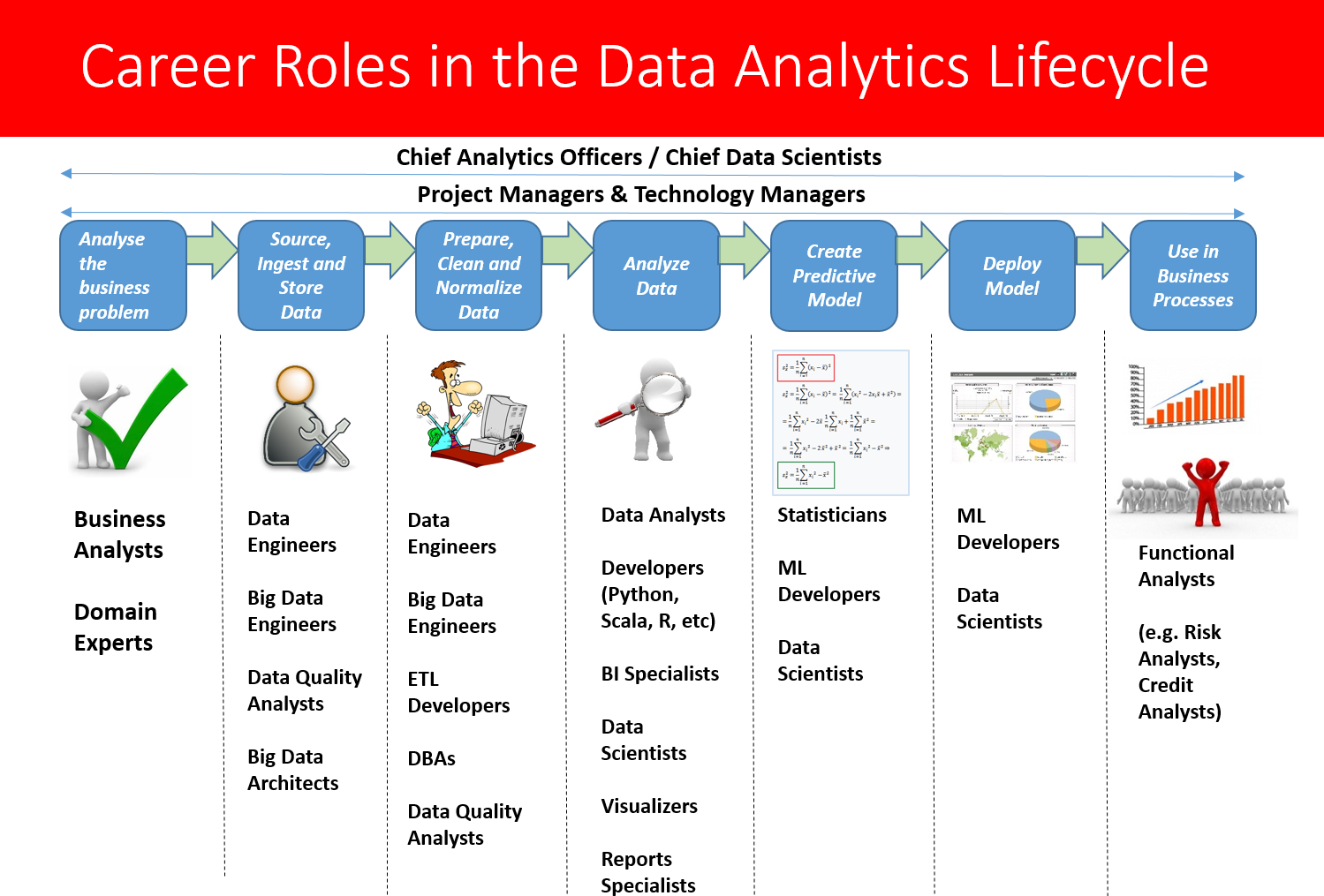 Career Development in Data Analytics - Image 3