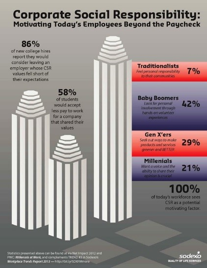 Benefits of Enhanced Reporting to SMEs - Image 1