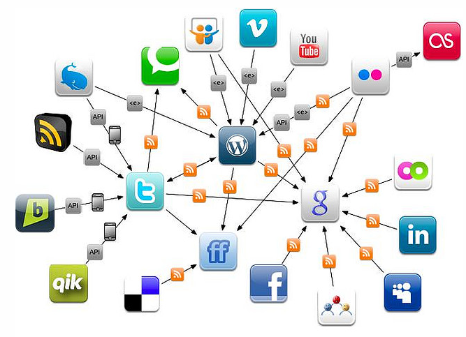 7 Essential Tools for App Marketers - Image 4